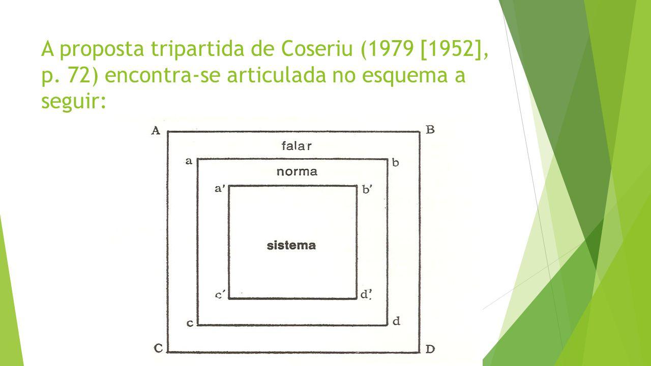 A proposta tripartida de Coseriu (1979 [1952], p